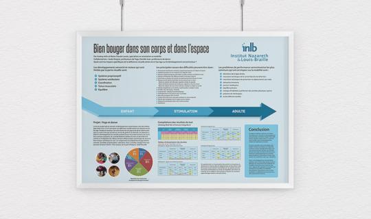 inlb-poster